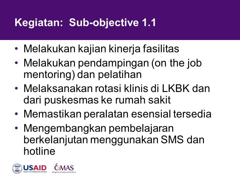 Kegiatan: Sub-objective 1.1