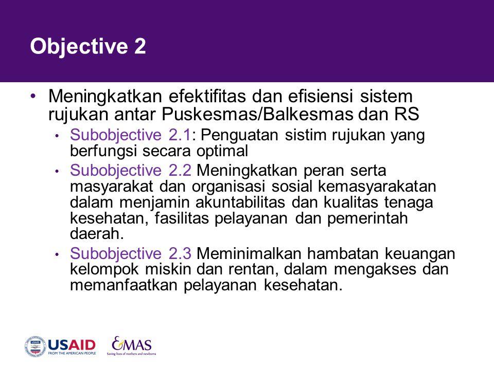 Objective 2 Meningkatkan efektifitas dan efisiensi sistem rujukan antar Puskesmas/Balkesmas dan RS.