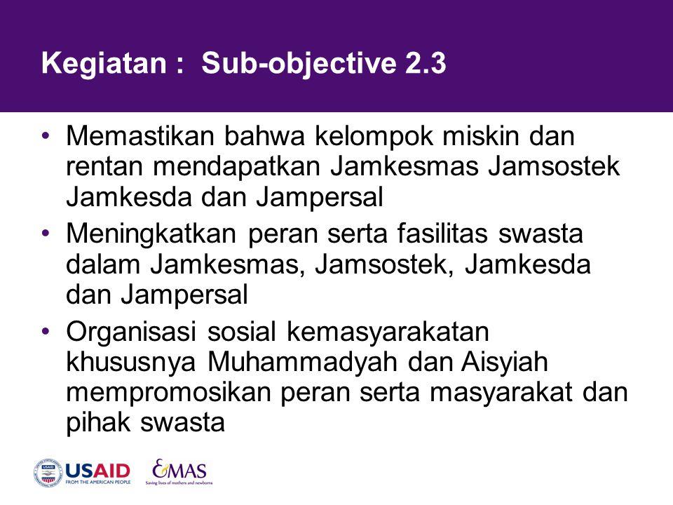 Kegiatan : Sub-objective 2.3