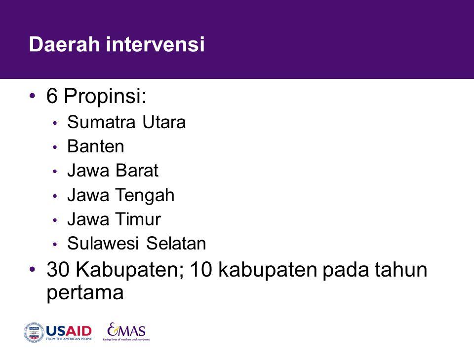30 Kabupaten; 10 kabupaten pada tahun pertama