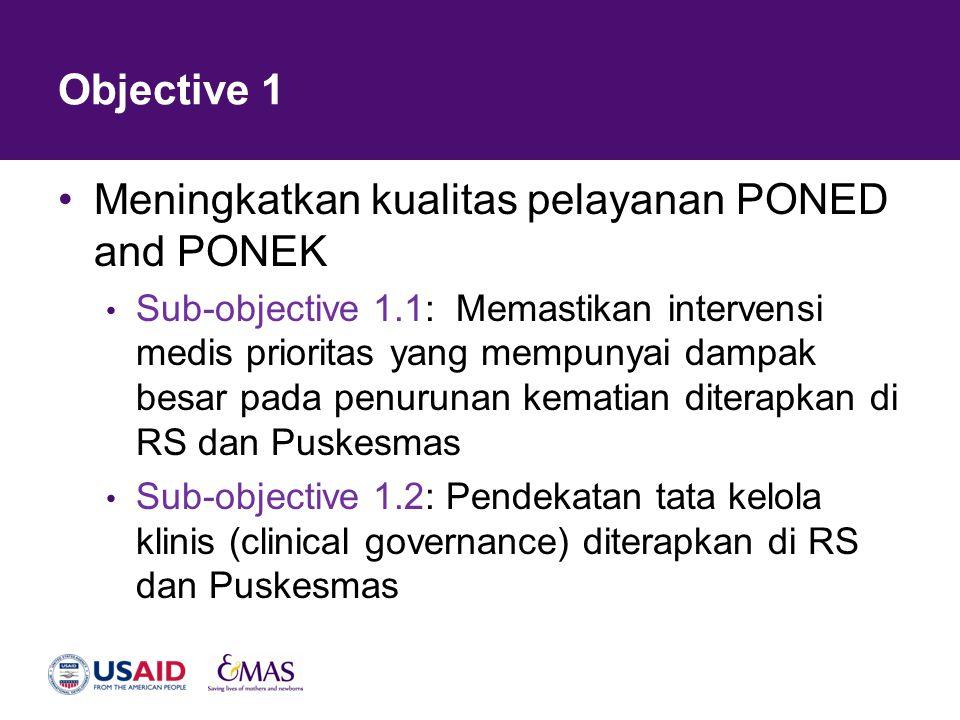 Meningkatkan kualitas pelayanan PONED and PONEK