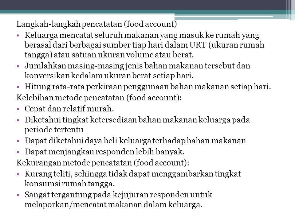 Langkah-langkah pencatatan (food account)
