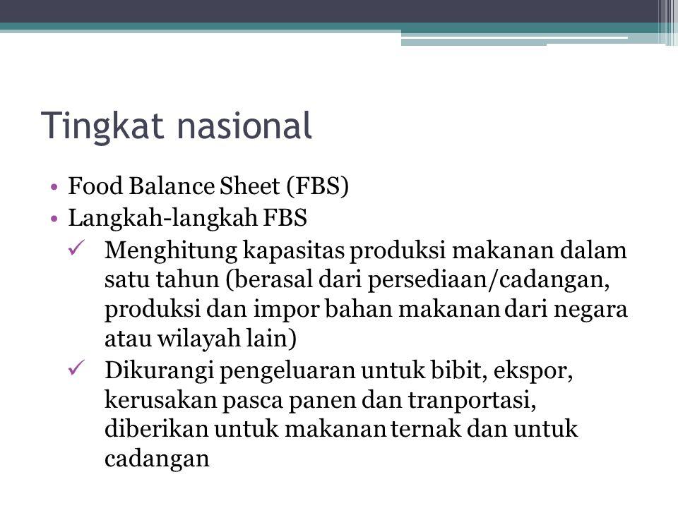 Tingkat nasional Food Balance Sheet (FBS) Langkah-langkah FBS