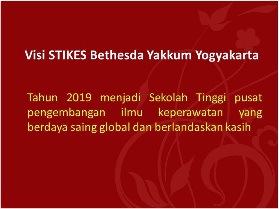 Visi STIKES Bethesda Yakkum Yogyakarta