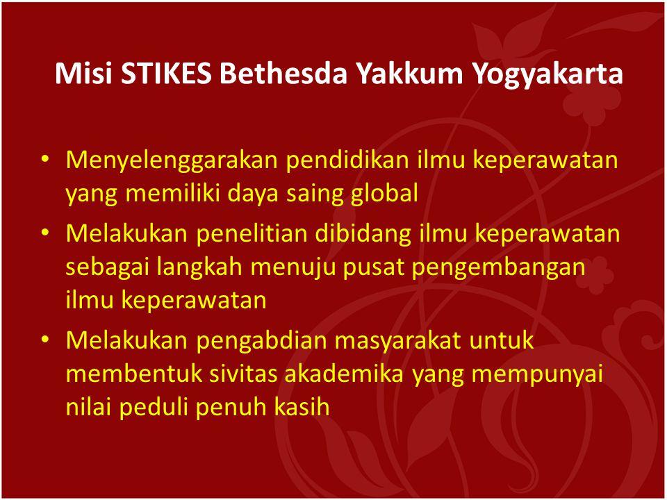 Misi STIKES Bethesda Yakkum Yogyakarta