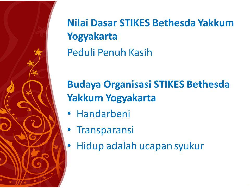 Nilai Dasar STIKES Bethesda Yakkum Yogyakarta