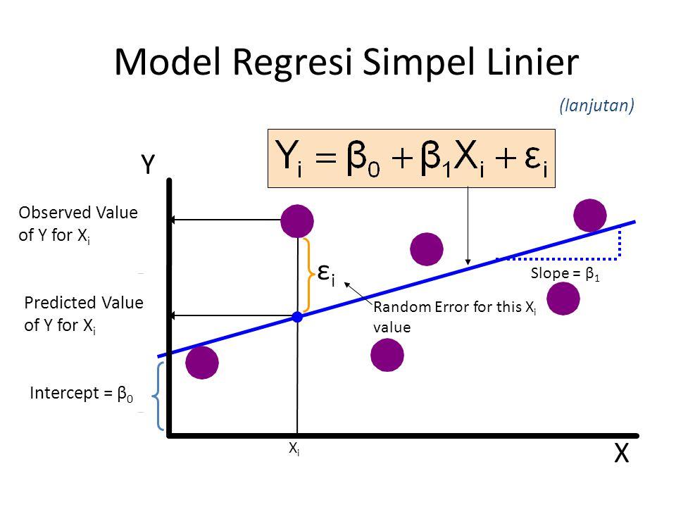 Model Regresi Simpel Linier