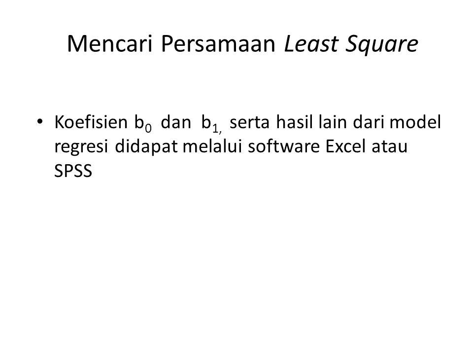 Mencari Persamaan Least Square