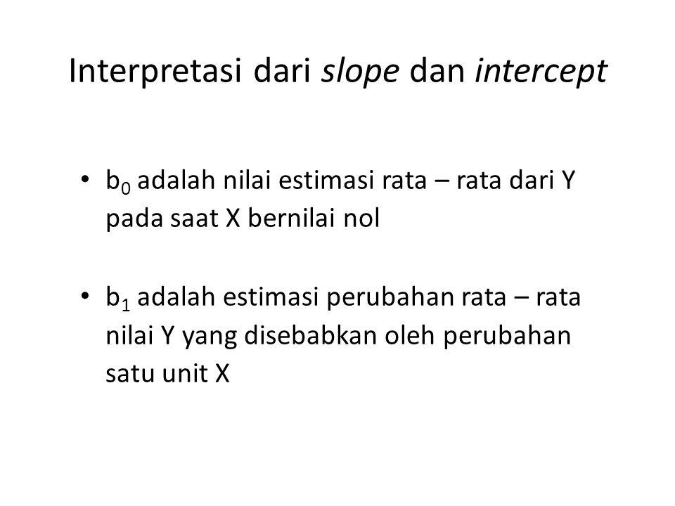 Interpretasi dari slope dan intercept