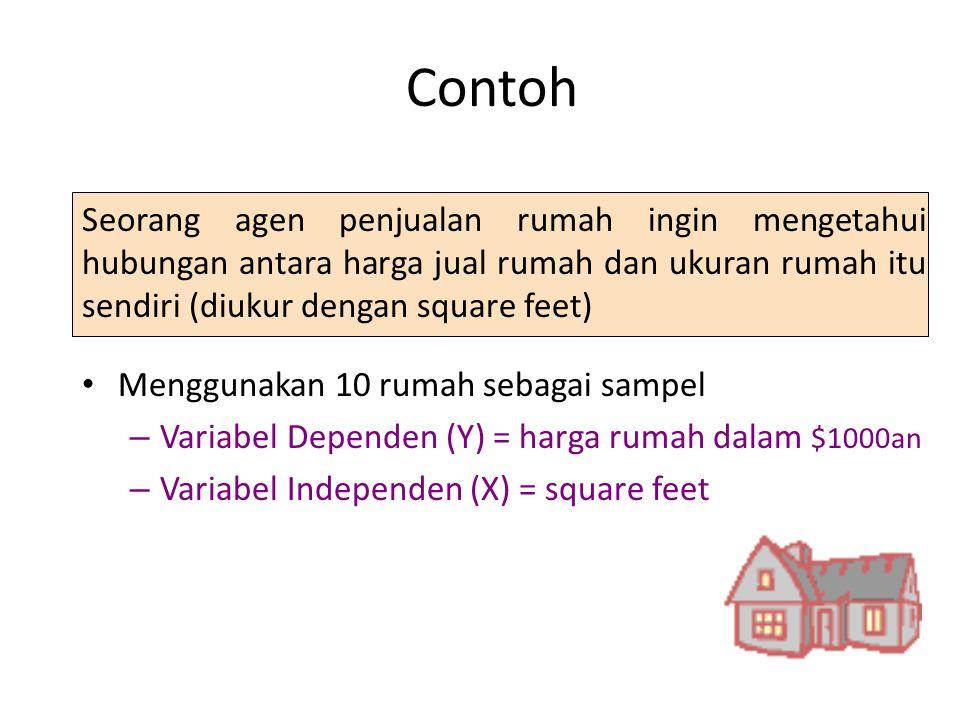 Contoh Seorang agen penjualan rumah ingin mengetahui hubungan antara harga jual rumah dan ukuran rumah itu sendiri (diukur dengan square feet)