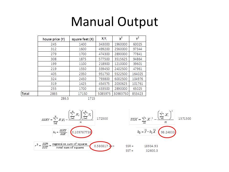 Manual Output