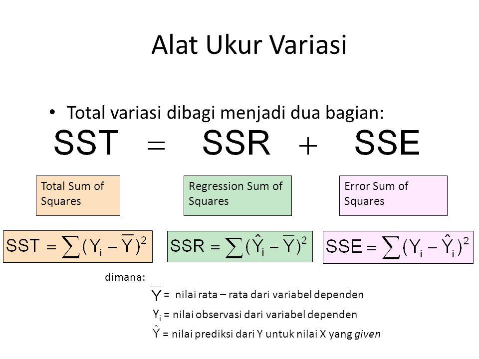 Alat Ukur Variasi Total variasi dibagi menjadi dua bagian:
