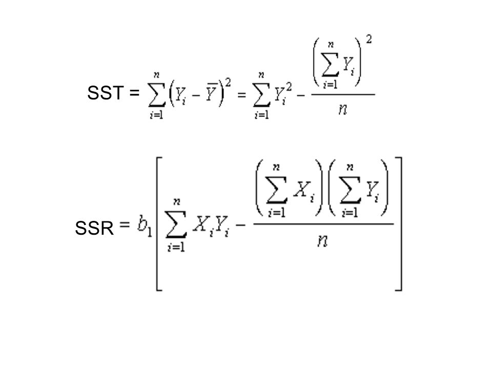 SST = SSR