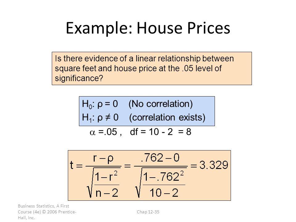 Example: House Prices H0: ρ = 0 (No correlation)