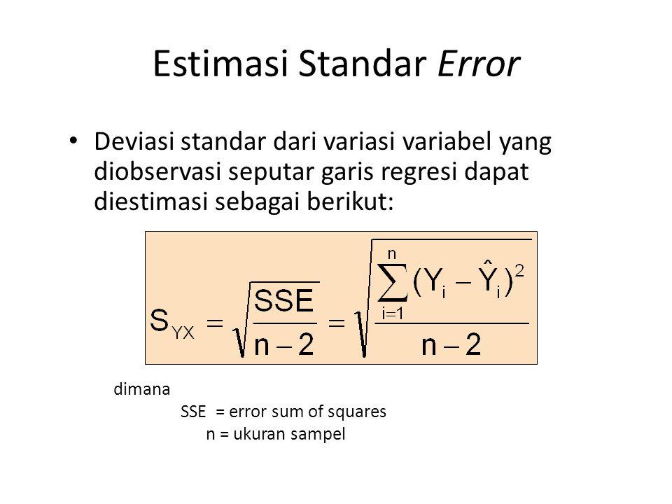 Estimasi Standar Error