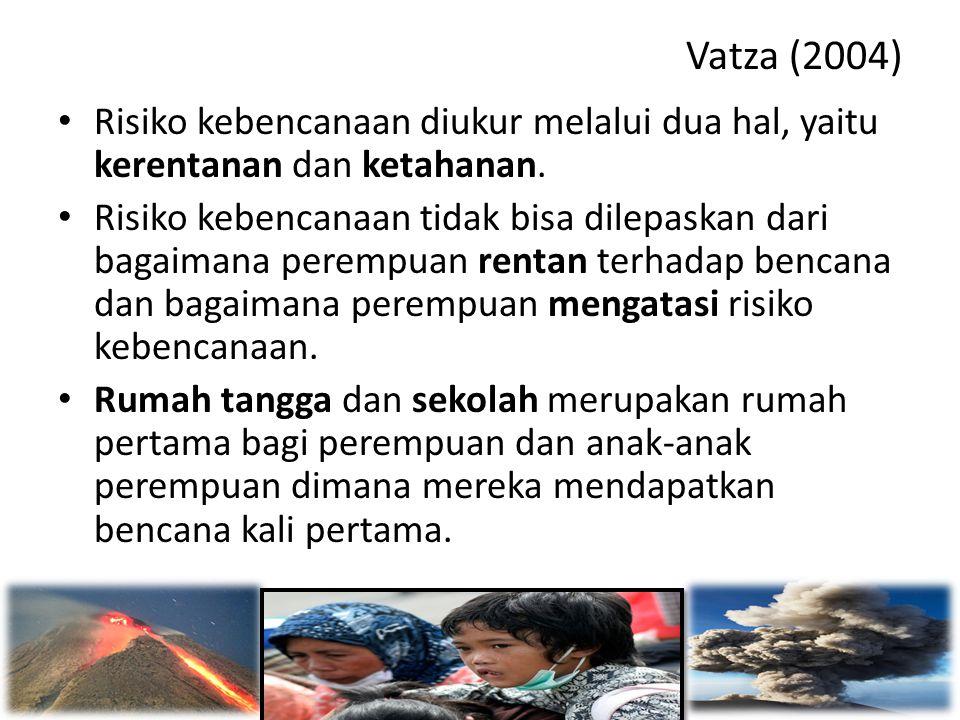 Vatza (2004) Risiko kebencanaan diukur melalui dua hal, yaitu kerentanan dan ketahanan.