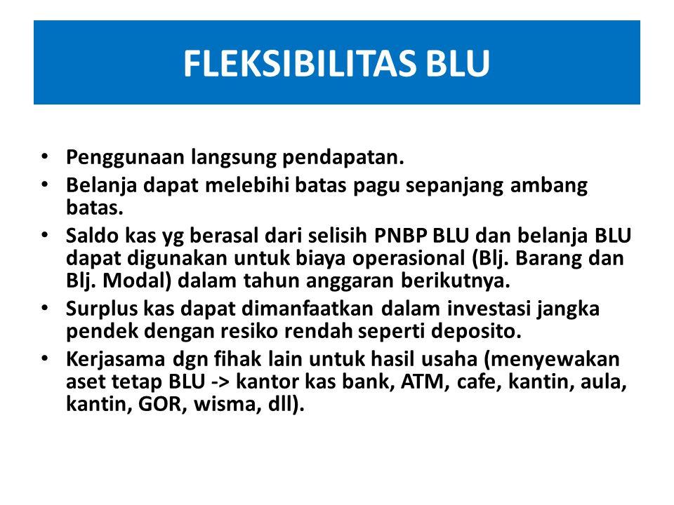 FLEKSIBILITAS BLU Penggunaan langsung pendapatan.