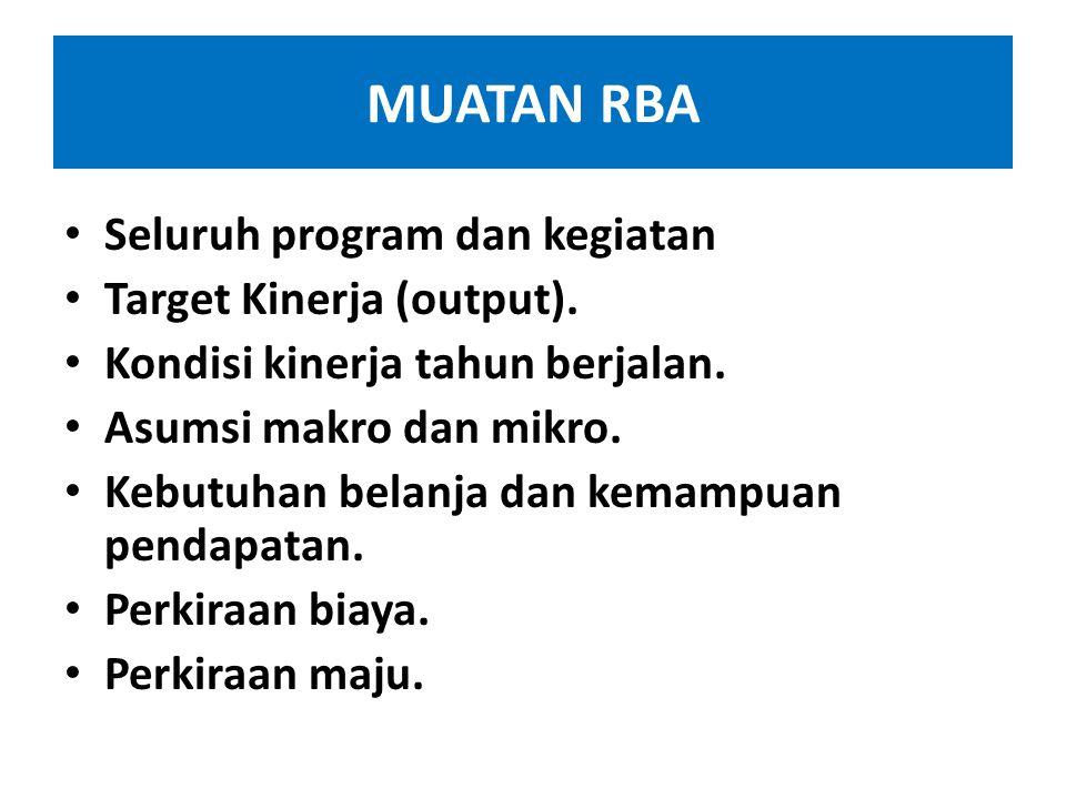MUATAN RBA Seluruh program dan kegiatan Target Kinerja (output).