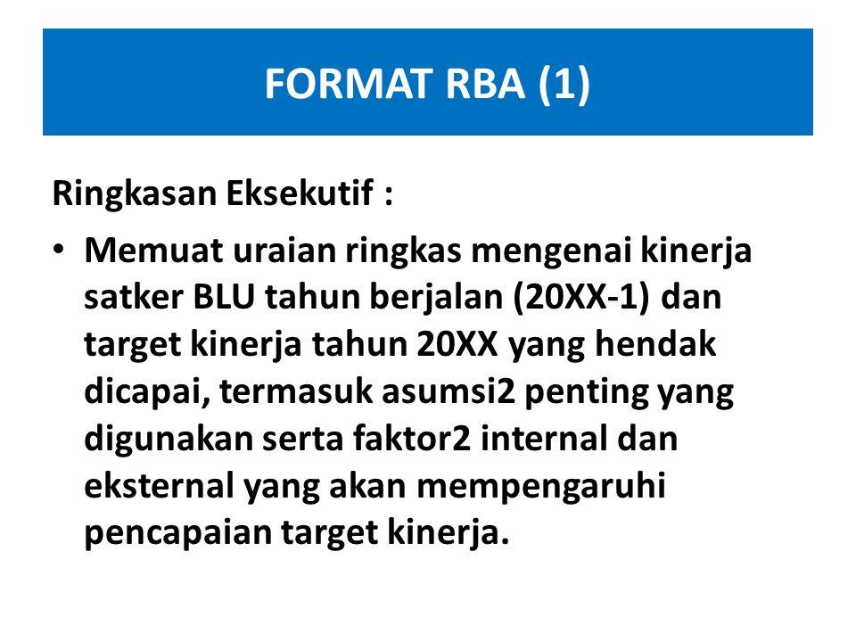 FORMAT RBA (1) Ringkasan Eksekutif :