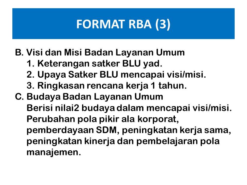 FORMAT RBA (3)