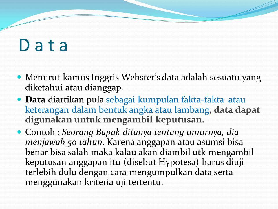 D a t a Menurut kamus Inggris Webster's data adalah sesuatu yang diketahui atau dianggap.