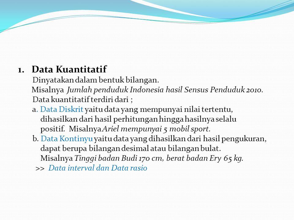 1. Data Kuantitatif Dinyatakan dalam bentuk bilangan.