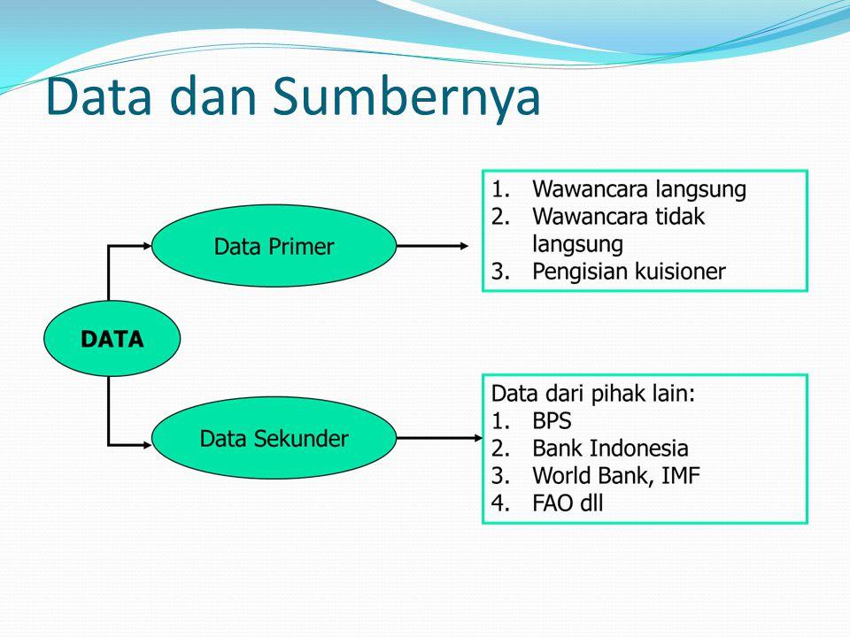 Data dan Sumbernya