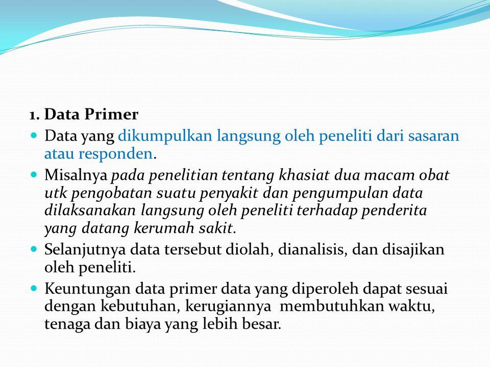 1. Data Primer Data yang dikumpulkan langsung oleh peneliti dari sasaran atau responden.
