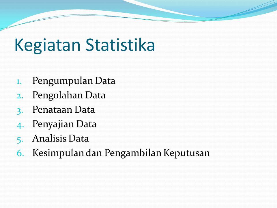 Kegiatan Statistika Pengumpulan Data Pengolahan Data Penataan Data