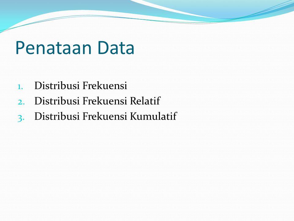 Penataan Data Distribusi Frekuensi Distribusi Frekuensi Relatif