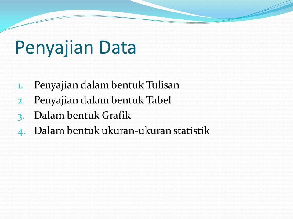 Penyajian Data Penyajian dalam bentuk Tulisan