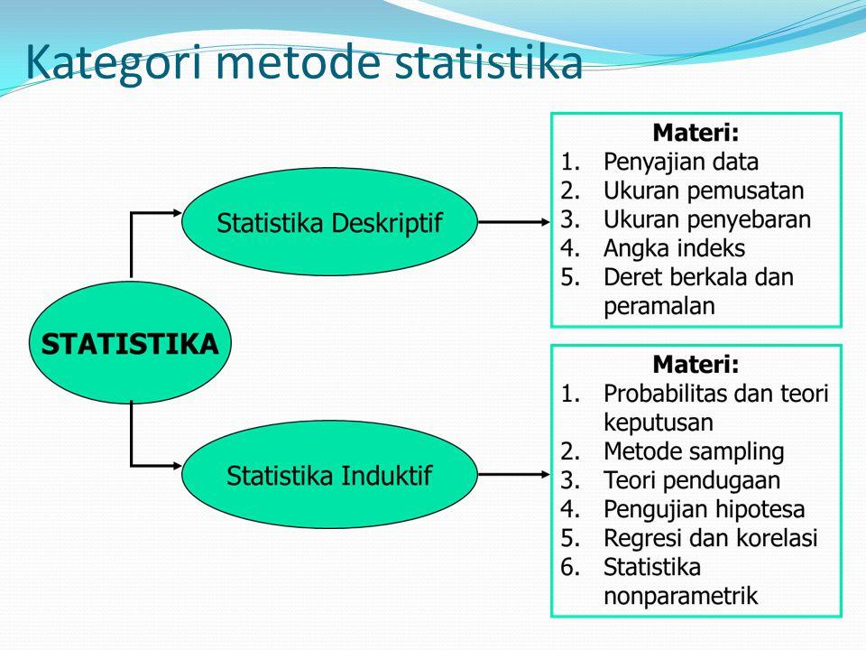 Kategori metode statistika
