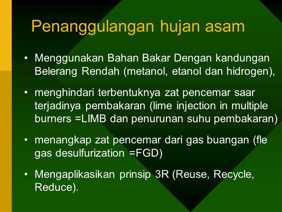 Penanggulangan hujan asam