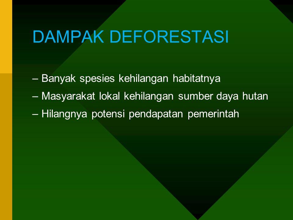 DAMPAK DEFORESTASI Banyak spesies kehilangan habitatnya
