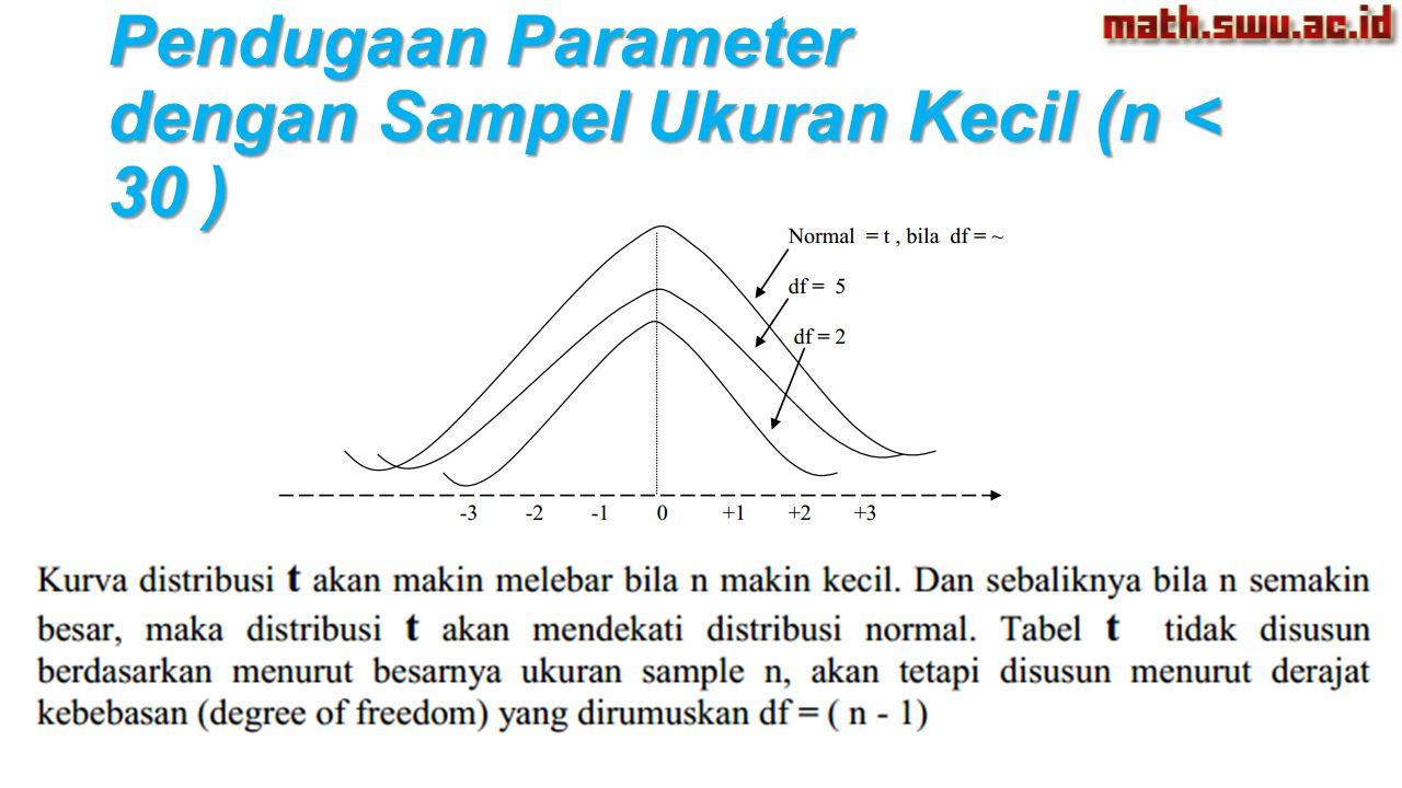 Pendugaan Parameter dengan Sampel Ukuran Kecil (n < 30 )