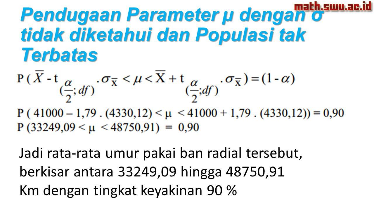 Pendugaan Parameter µ dengan σ tidak diketahui dan Populasi tak Terbatas
