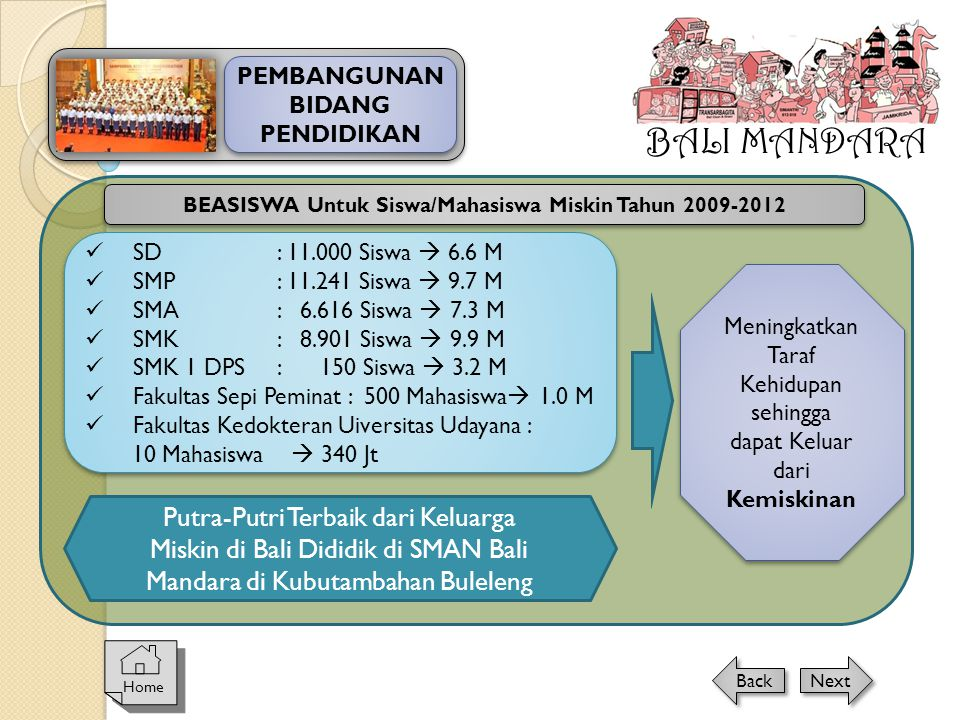 BALI MANDARA PEMBANGUNAN BIDANG PENDIDIKAN. BEASISWA Untuk Siswa/Mahasiswa Miskin Tahun 2009-2012.