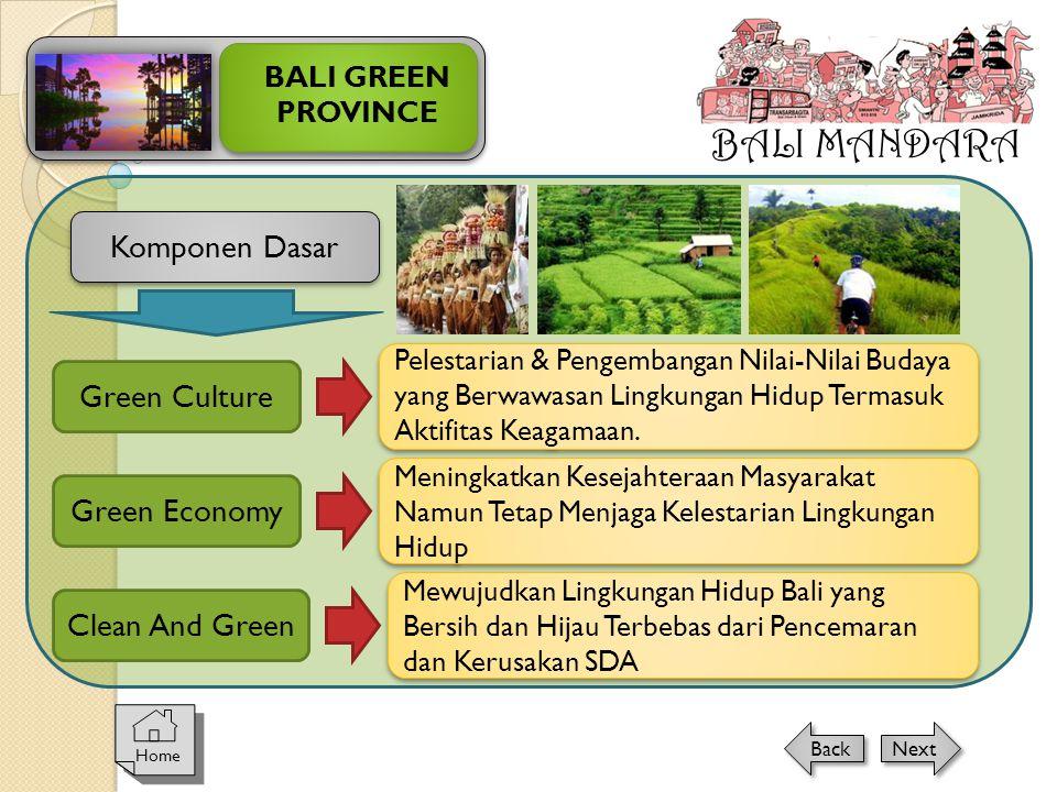 BALI MANDARA Komponen Dasar Green Culture Green Economy