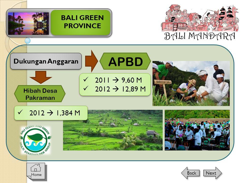 APBD BALI MANDARA 2011  9,60 M 2012  12,89 M 2012  1,384 M