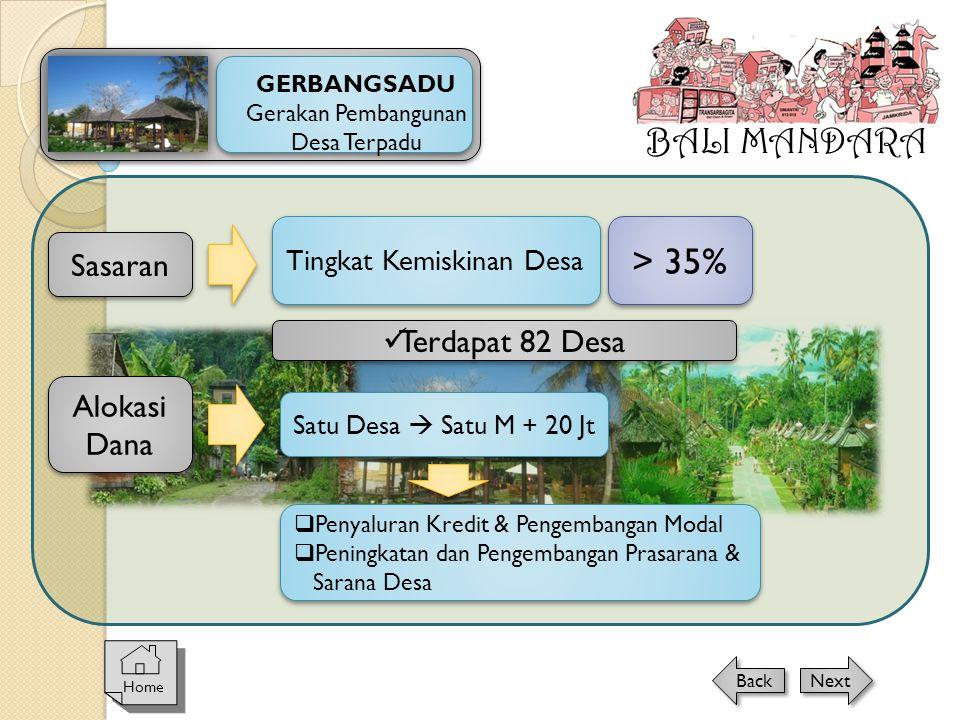 Gerakan Pembangunan Desa Terpadu