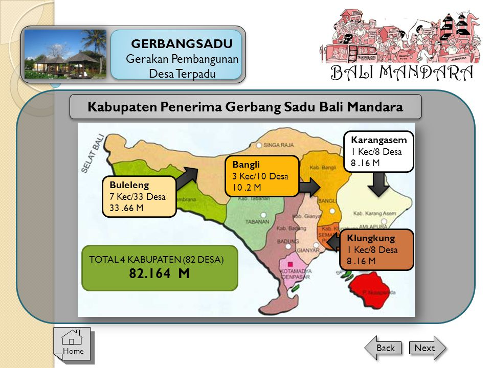Kabupaten Penerima Gerbang Sadu Bali Mandara