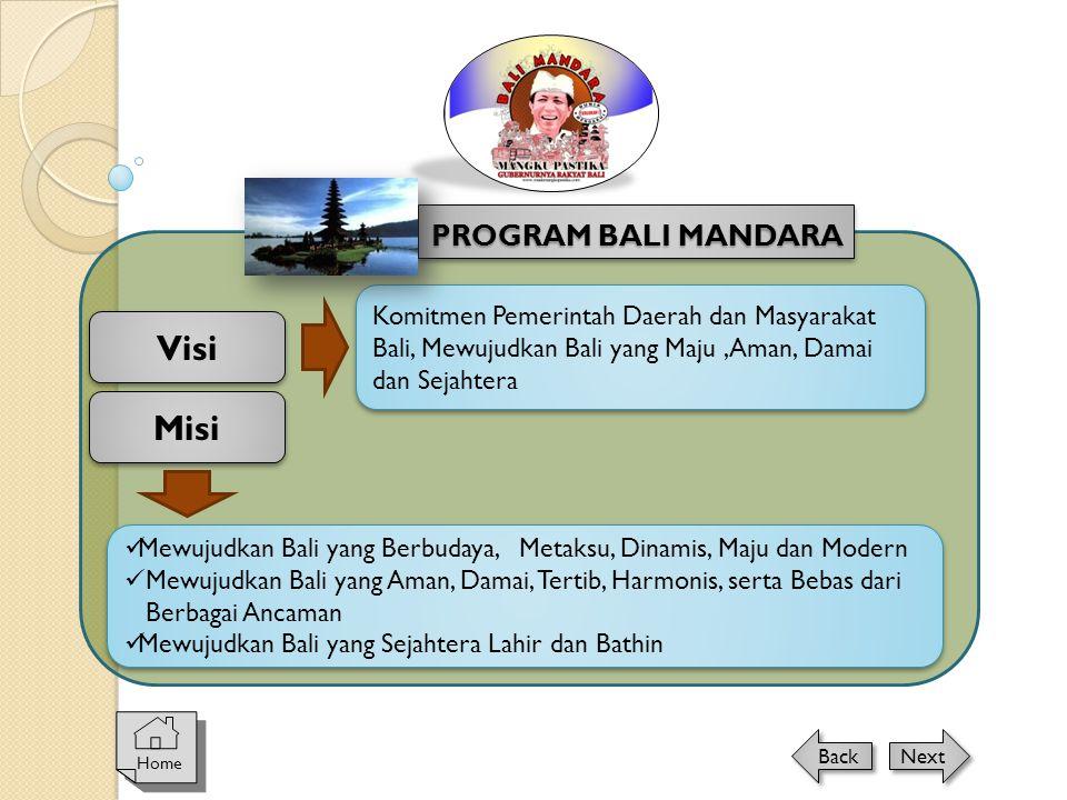 Visi Misi PROGRAM BALI MANDARA