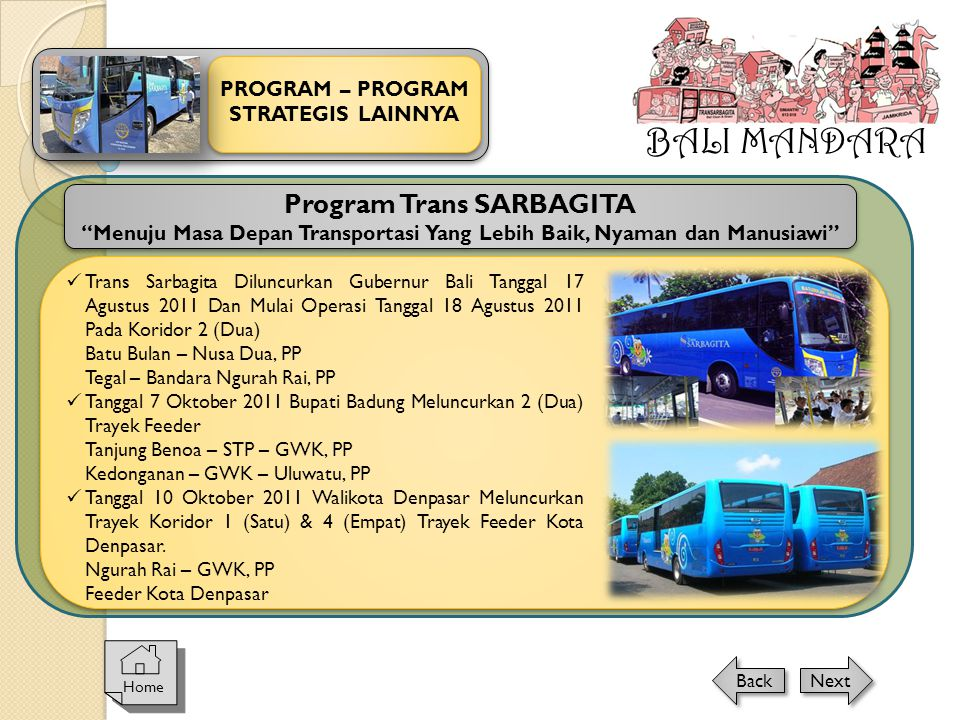 BALI MANDARA Program Trans SARBAGITA PROGRAM – PROGRAM