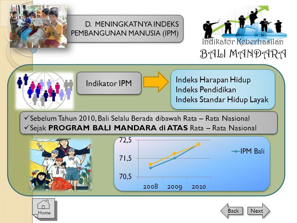 BALI MANDARA Indikator Keberhasilan Indeks Harapan Hidup Indikator IPM