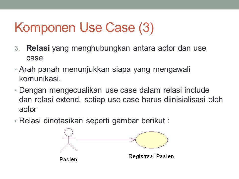 Komponen Use Case (3) Relasi yang menghubungkan antara actor dan use case. Arah panah menunjukkan siapa yang mengawali komunikasi.