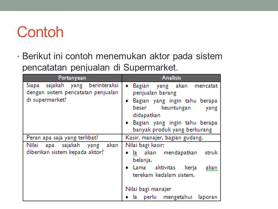 Contoh Berikut ini contoh menemukan aktor pada sistem pencatatan penjualan di Supermarket.