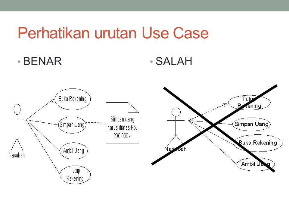 Perhatikan urutan Use Case