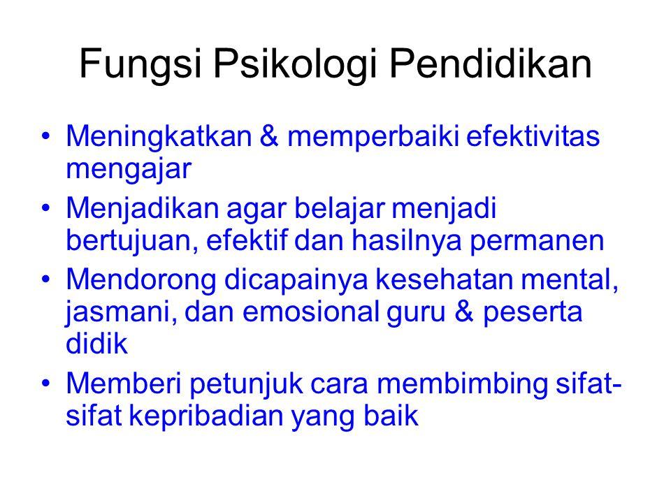 Fungsi Psikologi Pendidikan