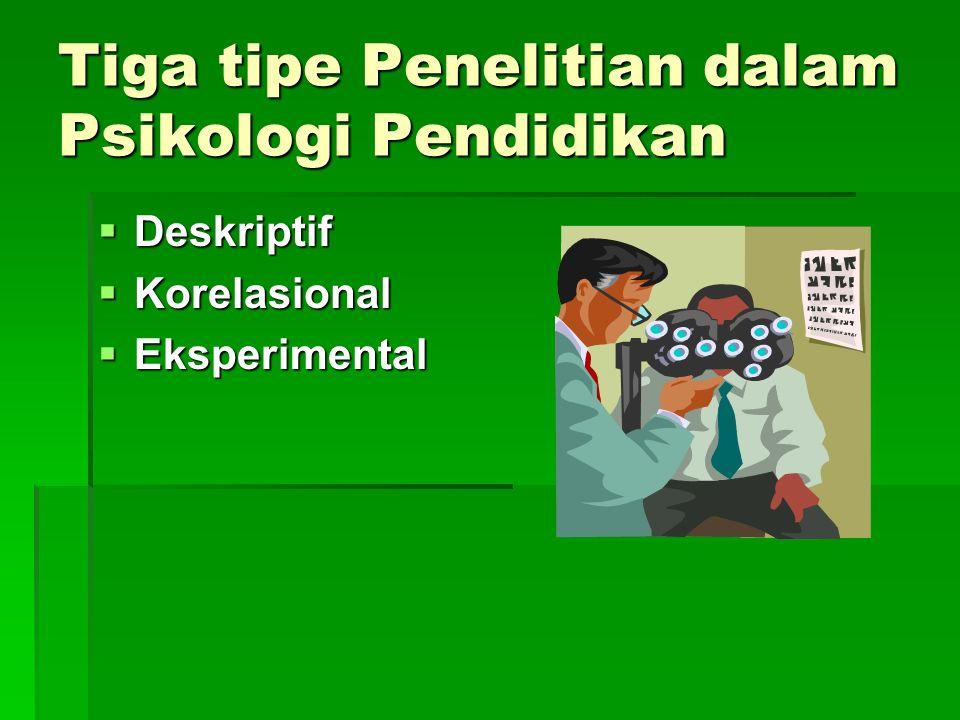 Tiga tipe Penelitian dalam Psikologi Pendidikan