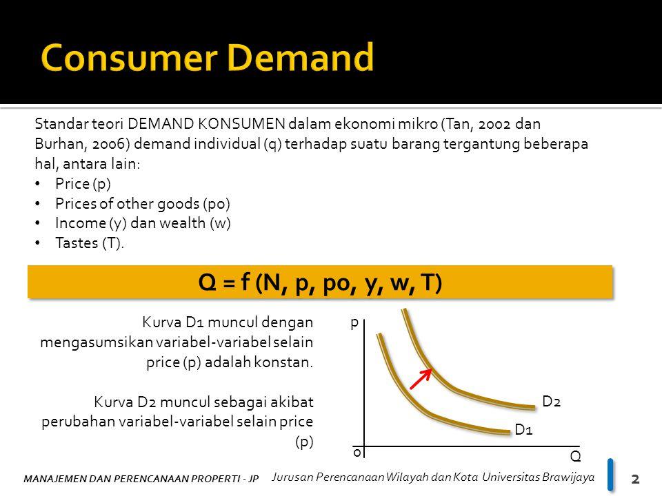 Consumer Demand Q = f (N, p, po, y, w, T)